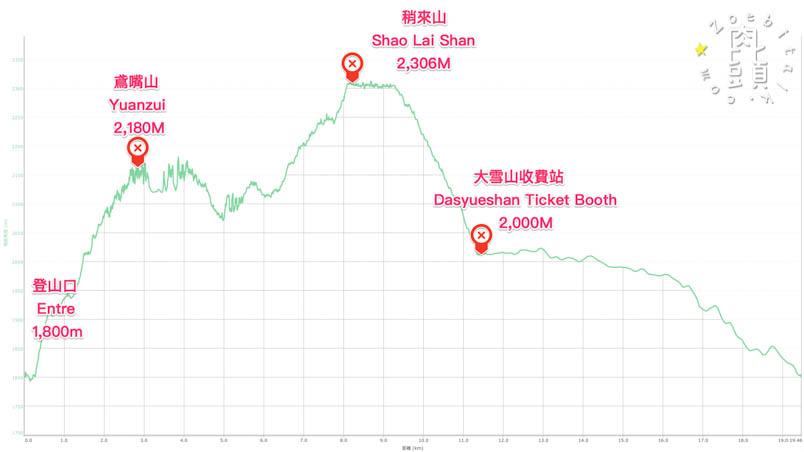 yuanzui shao lai trail 50