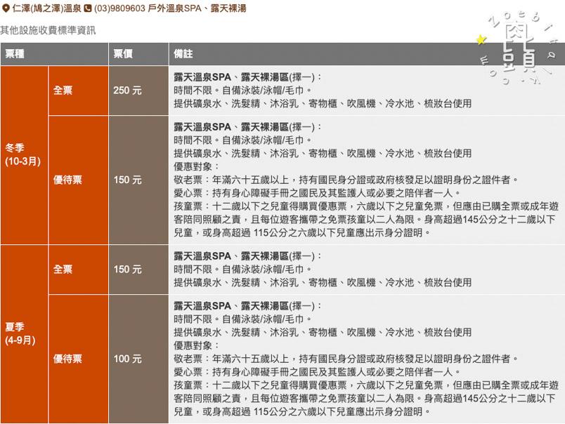 yilan taipinngshan info 1