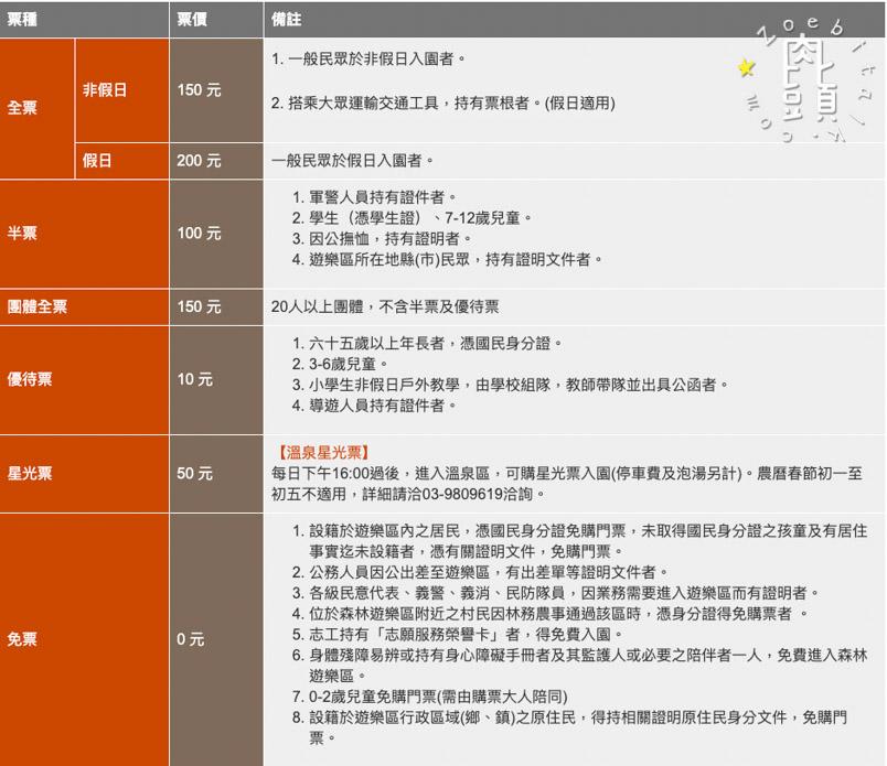 yilan taipinngshan info 2
