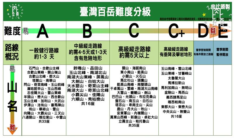yushan info 1