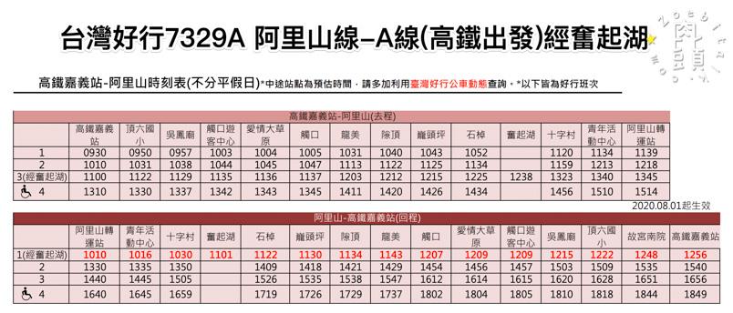 yushan info 7