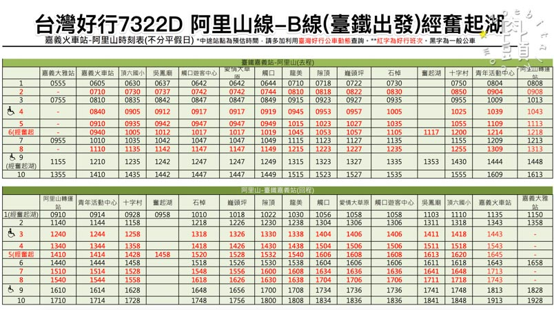 yushan info 8