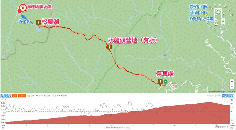 songluo lake map 1