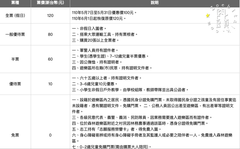 kaohsiung tengjhih info 8